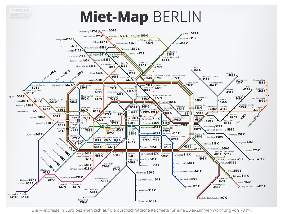 Карта «холодной аренды» Берлина по станциям метро и городской электрички (из расчета на среднюю двухкомнатную квартиру). Фото: immobilienscout24.de