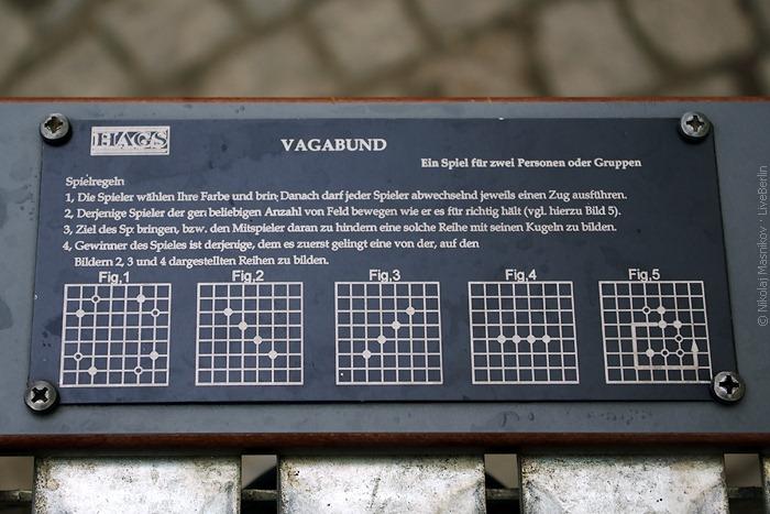 Игра «Ваганты» (Vagabund)